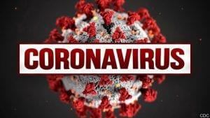 CORONAVIRUS,Copyvis